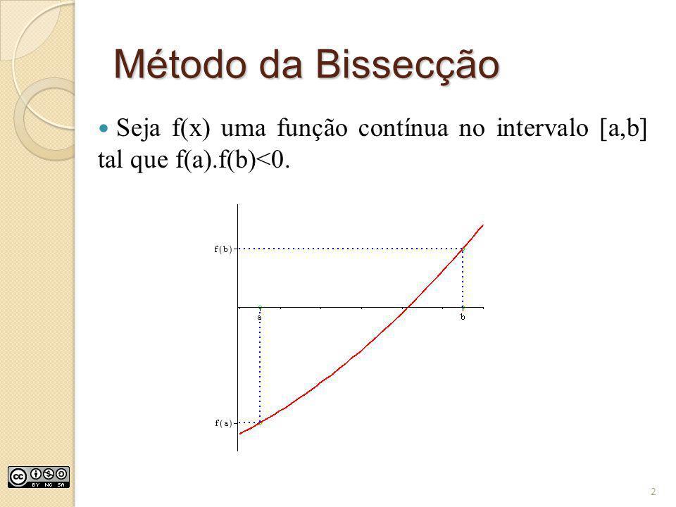 Método da Bissecção Seja f(x) uma função contínua no intervalo [a,b] tal que f(a).f(b)<0.